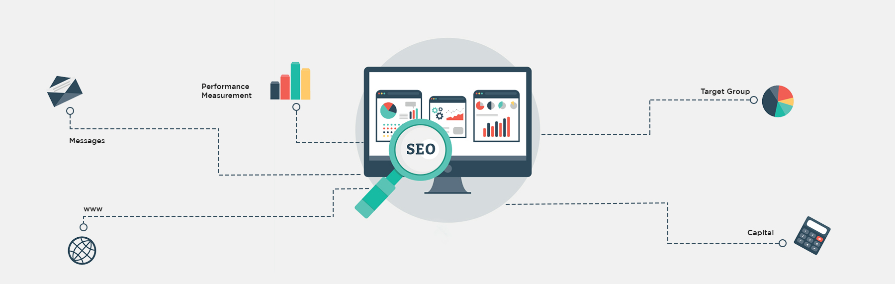 A List of the Most Effective Search Engine Optimization Tools